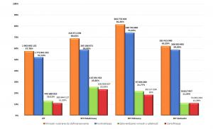 Stan wdrażania RIT w podziale na Subregiony